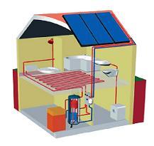 Un semplice impianto di riscaldamento a caldaia